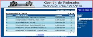 Equipos Xadrez Ramiro Sabell